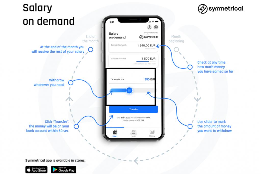 symmetrical earned wage access app