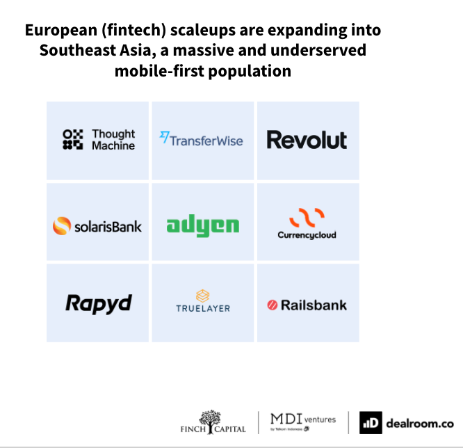 Europe S Fintechs Are Heading To Asia But They Re In For A Tough Ride Sifted
