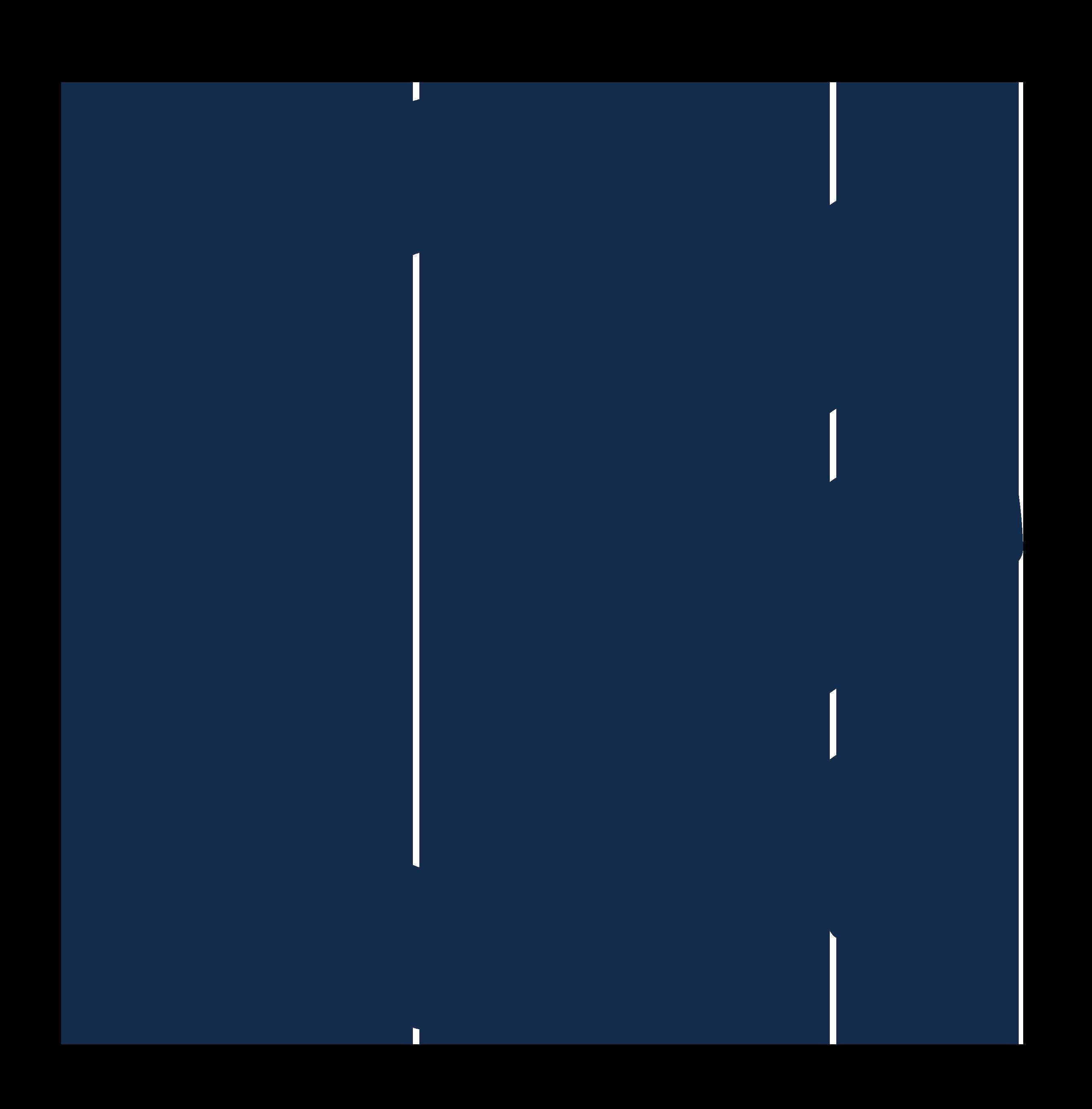 Curve's logo