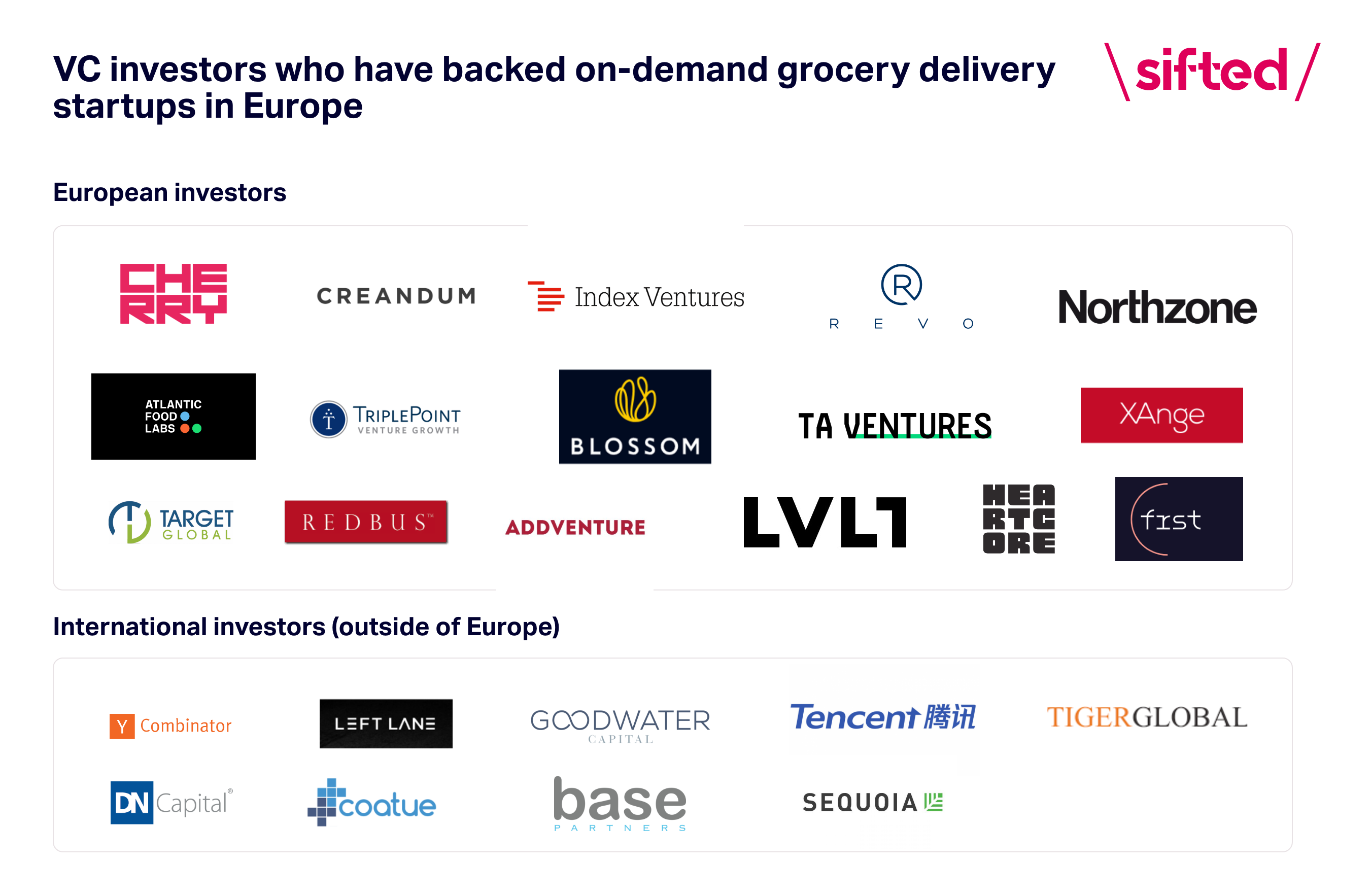 VC on-demand grocery delivery