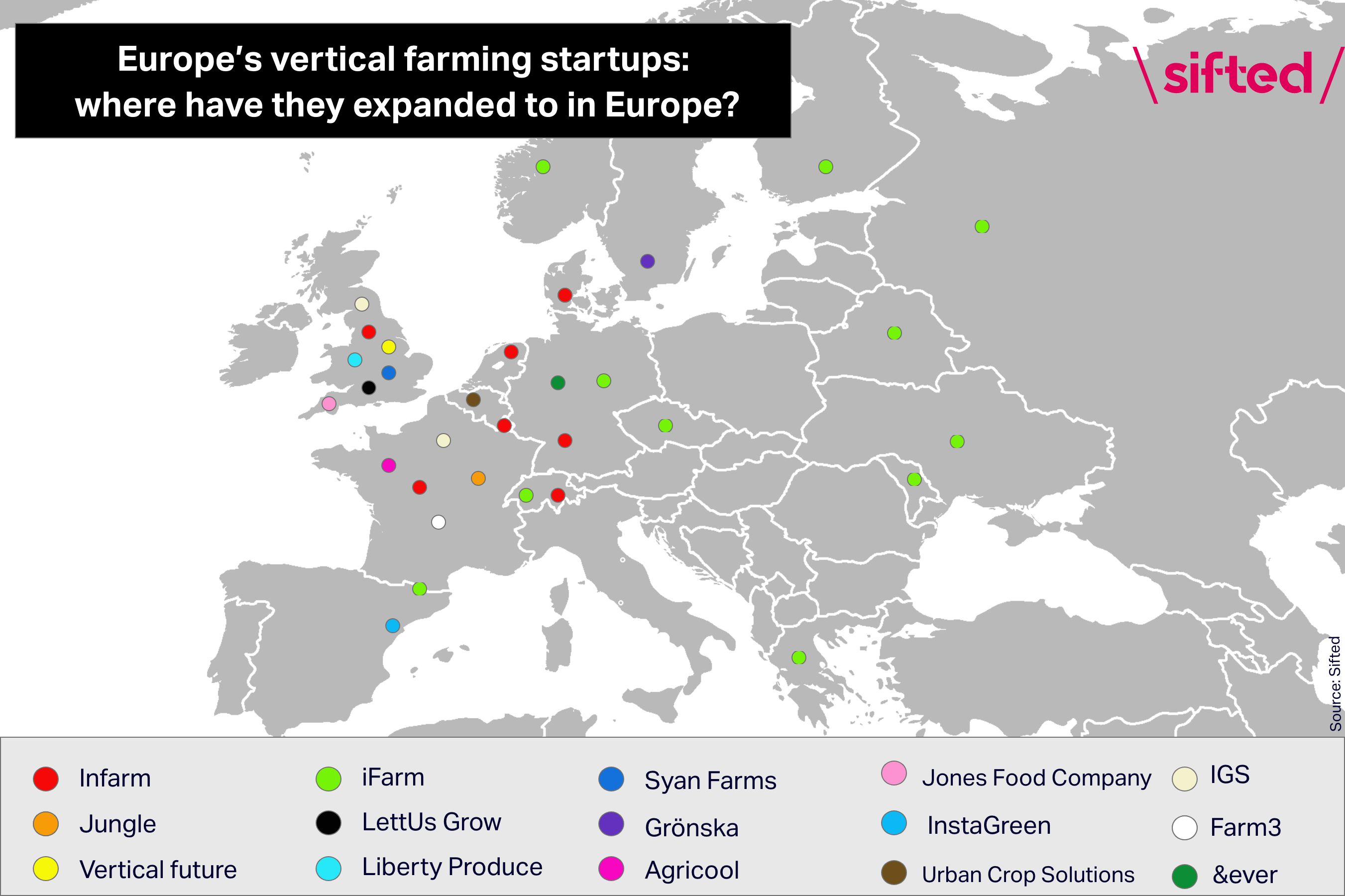 Chart showing vertical farming players in Europe