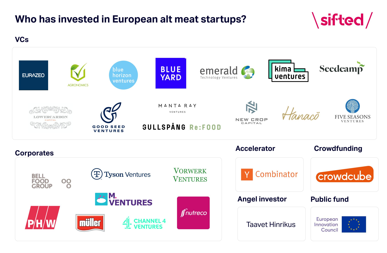 Alt meat investors in Europe